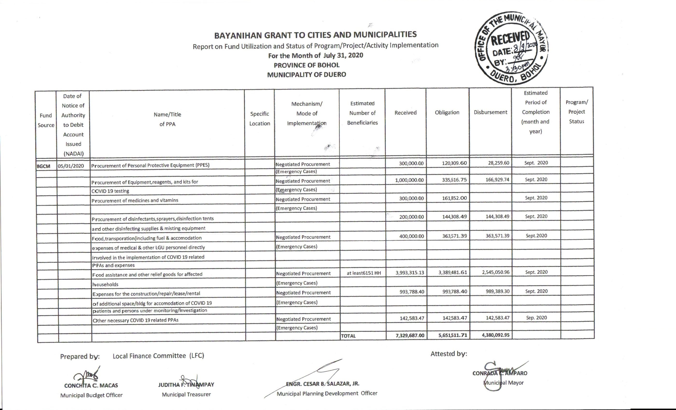 bayanihan-grant-to-cities-and-municipalities